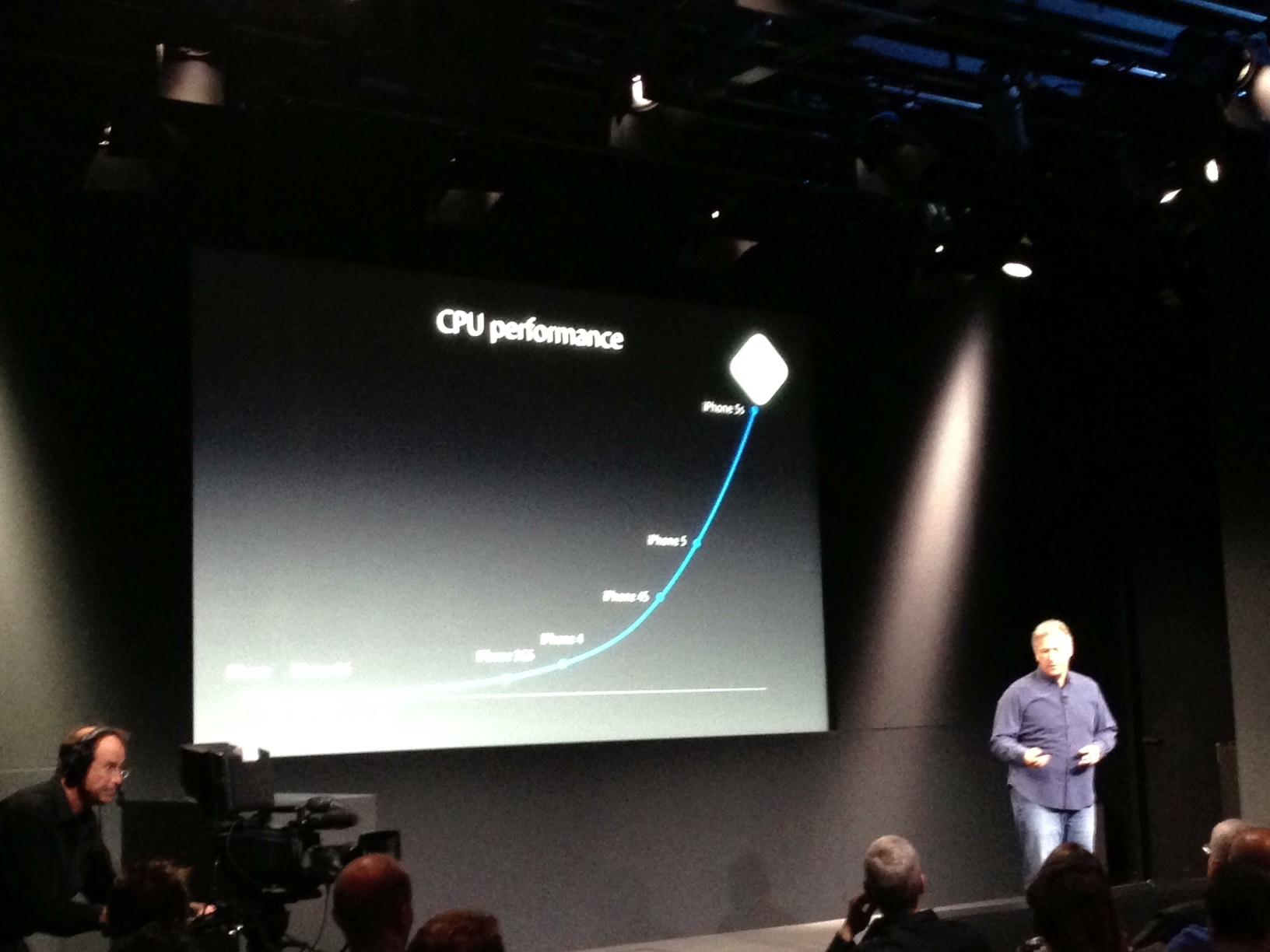 iPhone 5 event Phil Schiller CPU Performance