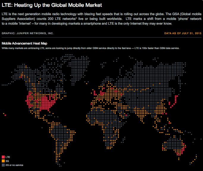 LTE global heat map