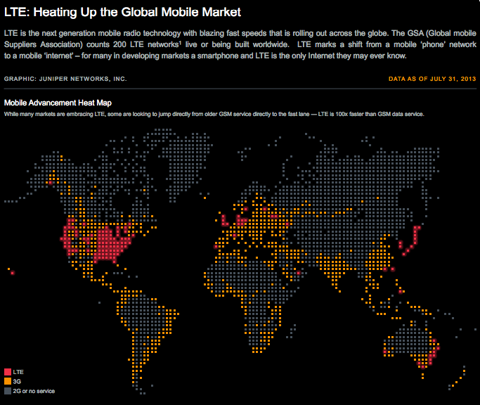 LTE global heat map