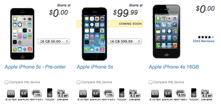 Sprint iPhone prices