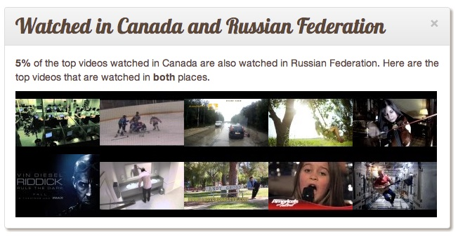 whatwewatch canada russia