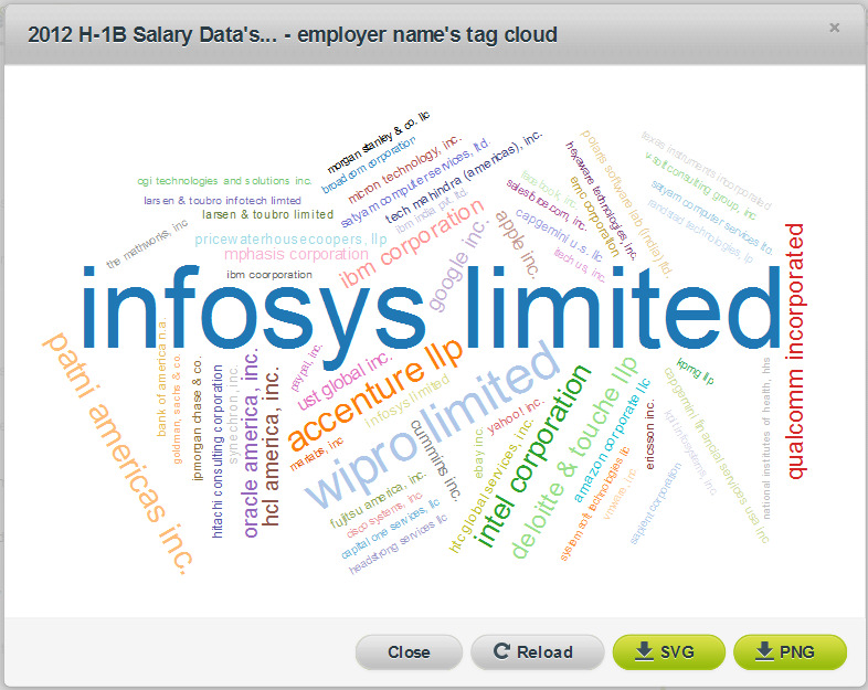 employer-tag-cloud-2