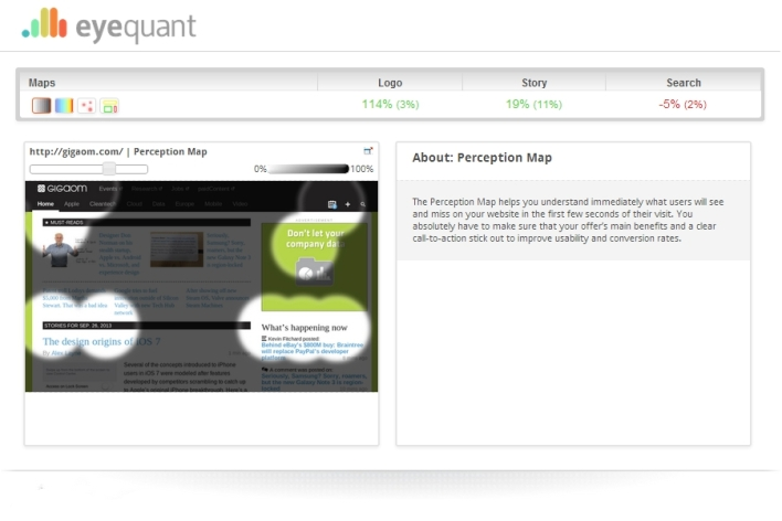 EyeQuant Gigaom page analysis