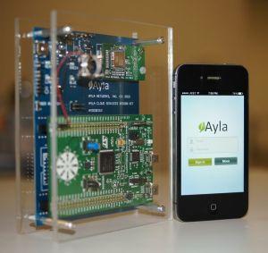 Ayla iBox iPhone