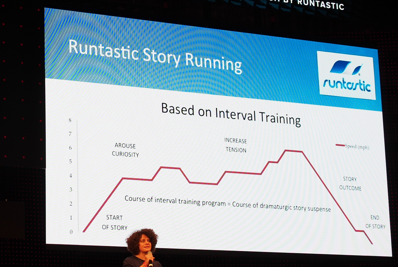 Runtastic Story Running structure