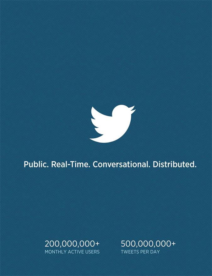 Twitter s-1