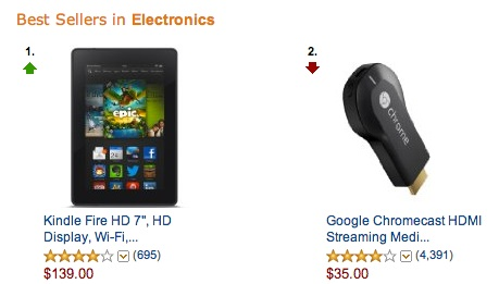 amazon chromecast bestseller