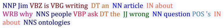 natural language processing terms