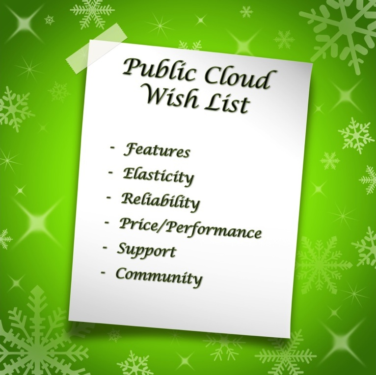Holiday cloud gift list