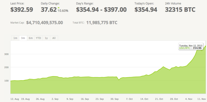 Bitstamp screenshot