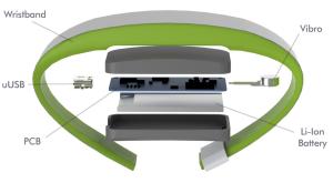 TapTap diagram