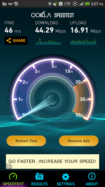 Sprint's results were the fastest of the three networks I tested.