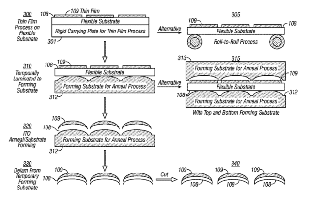 Apple curved display patent
