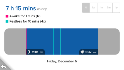 Fitbit Force sleep