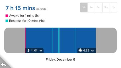 Fitbit Force sleep