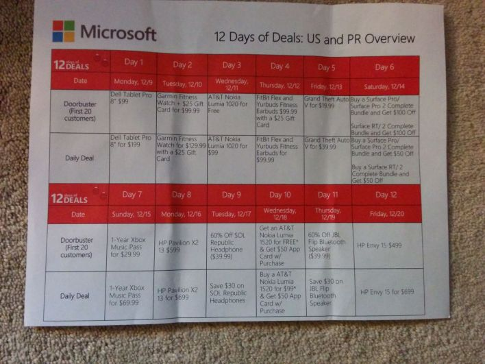Microsoft 12 Days List leak