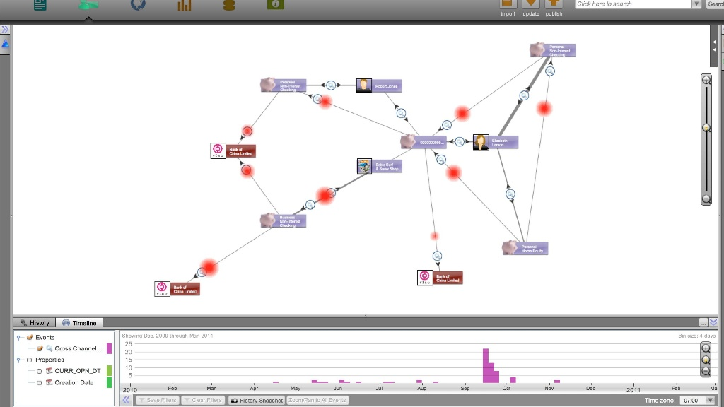 A demonstration of Palantir's tools for connecting entities and actions.
