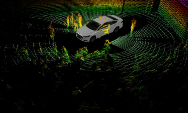 The Ford Fusion research vehicle from Lidar's point of view