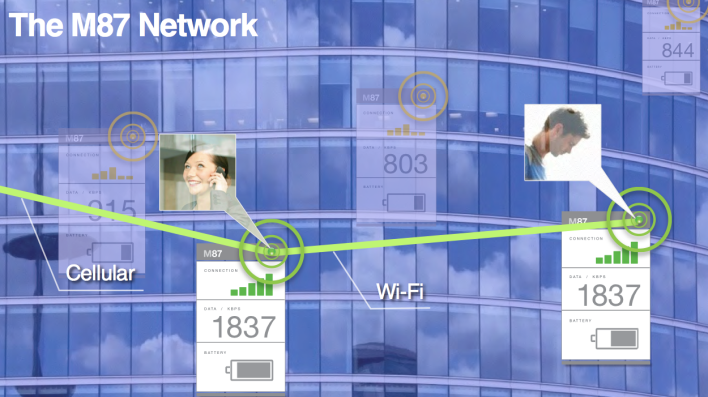 M87's crowdsourced networking technology (source: M87)