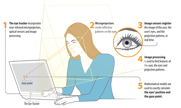 Tobii-eye-tracking-step-by-step-web-573