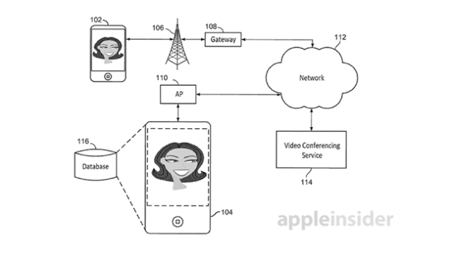 Apple FaceTime patent