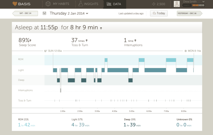 Basis sleep tracking web