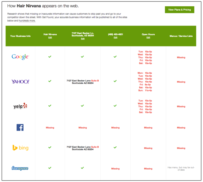 An example of how Get Found analyzes web presence. Source: GoDaddy