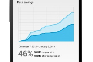 data savings chrome