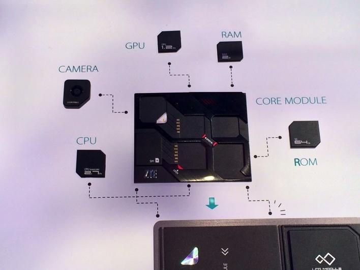 ZTE phone modules