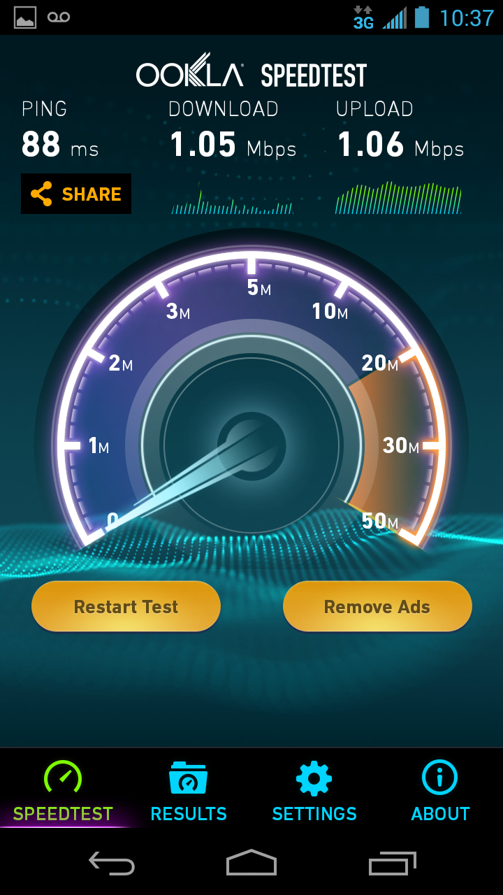 Moto G speed test