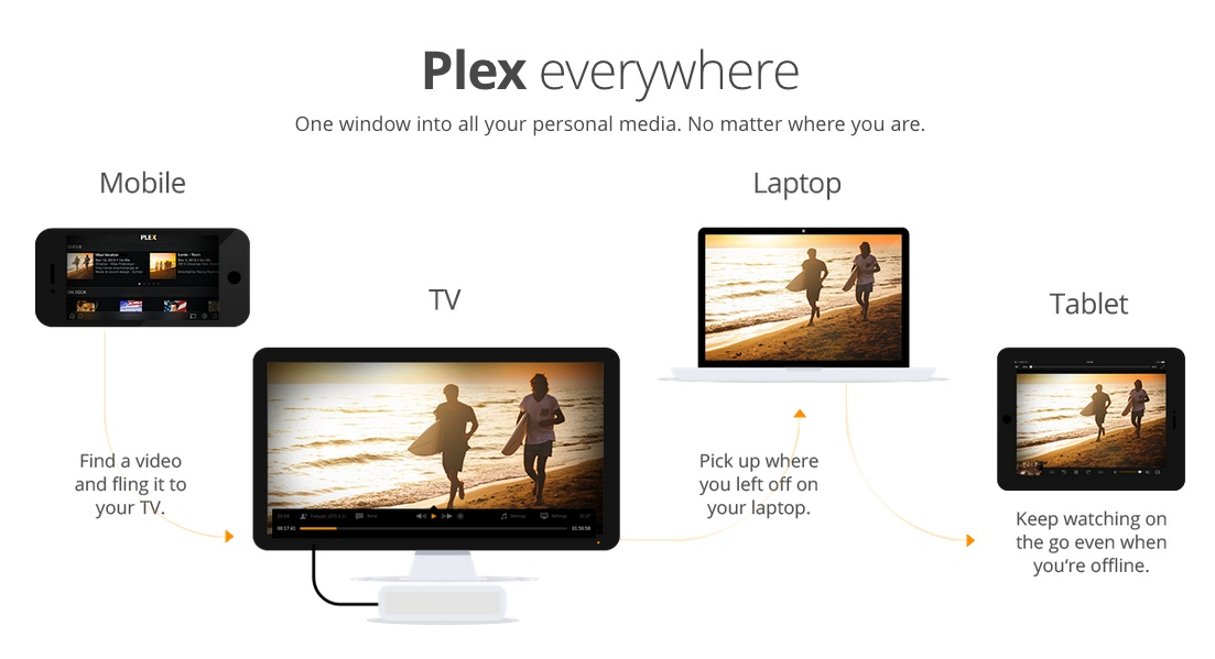 Plex's new website already puts a big emphasis on personal media.