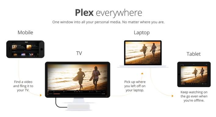 Plex's new website already puts a big emphasis on personal media.