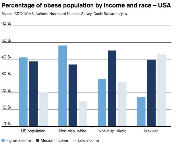 racediabetesnumbers