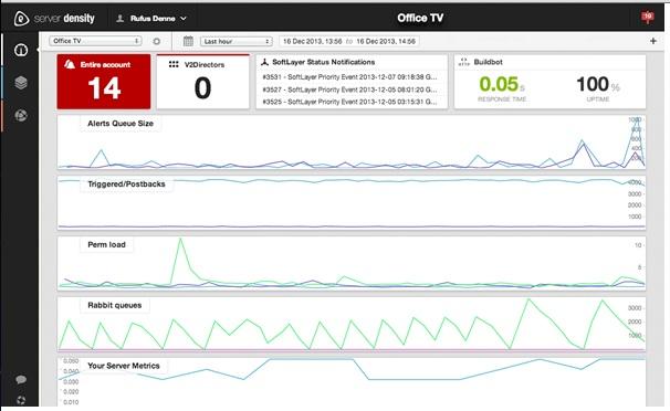 server density dashboard