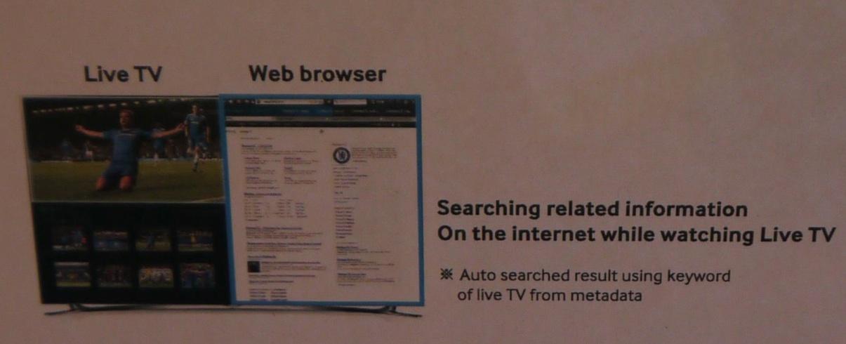 Smasung's contextual smart TV, as shown at CES 2014.
