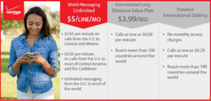 Verizon worldwide unlimited messaging