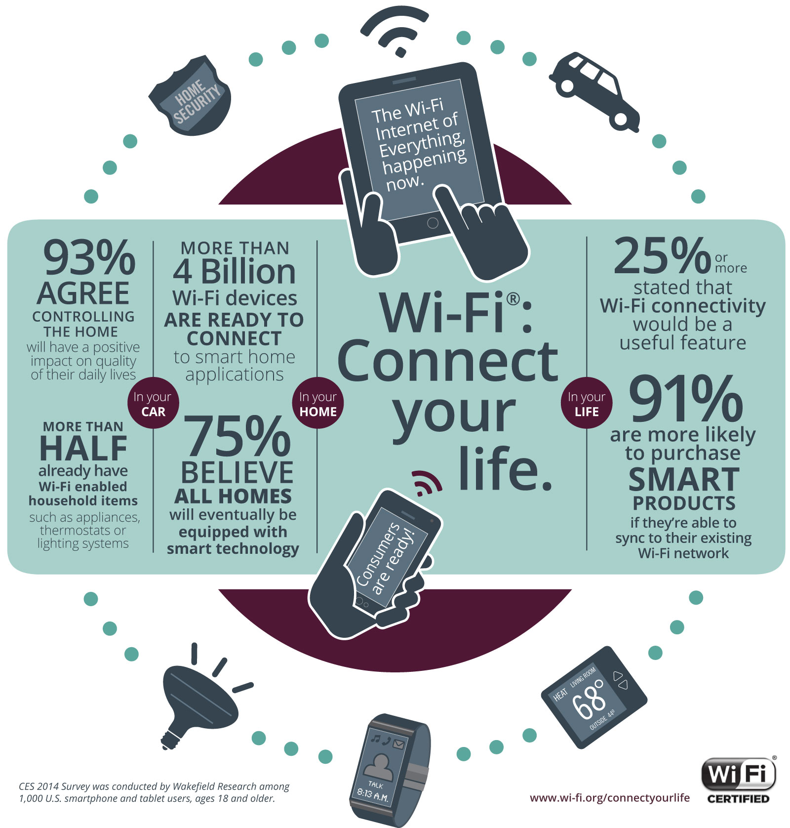 Wi-Fi_Connect_your_life