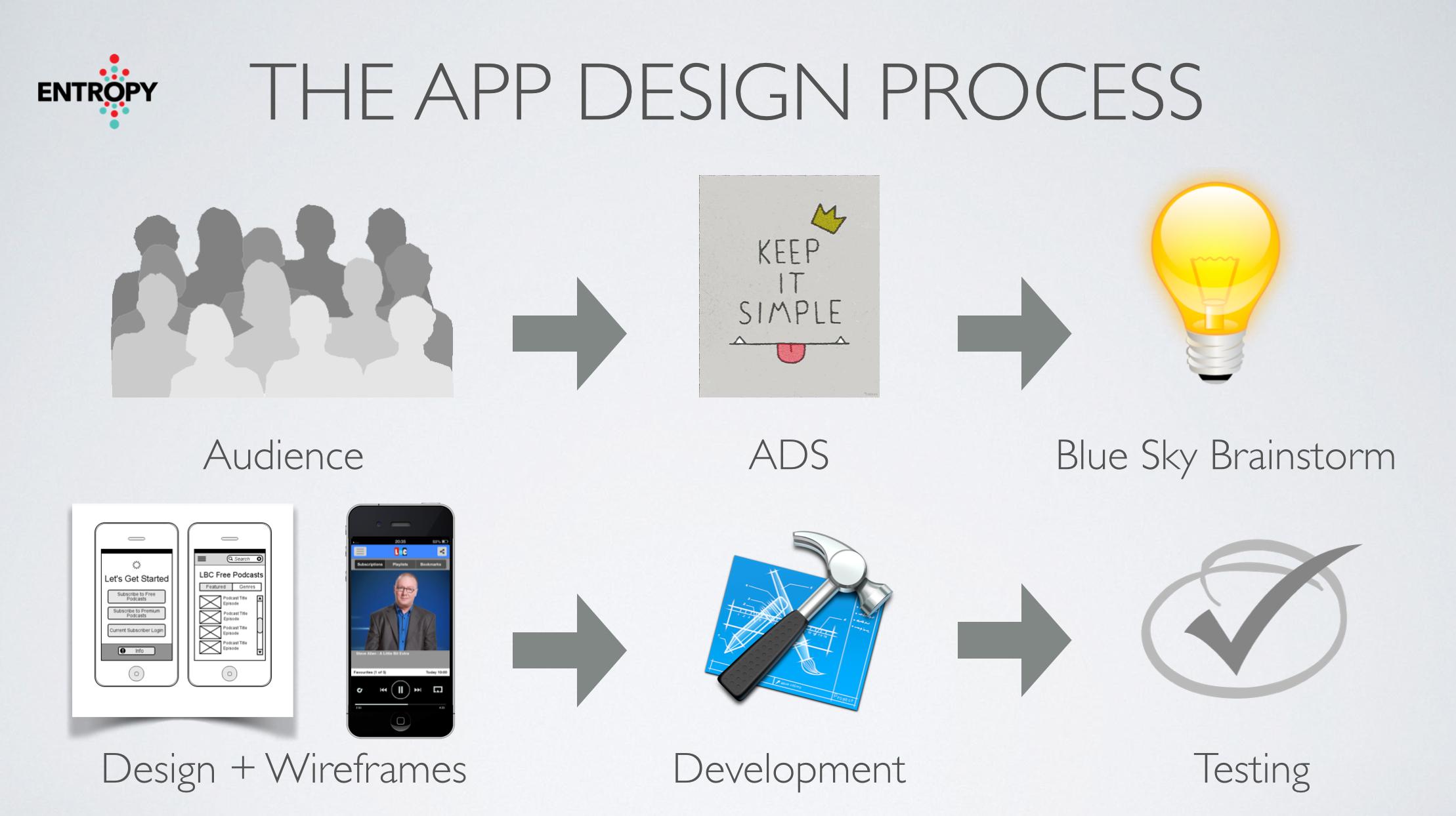 Entropy app design process