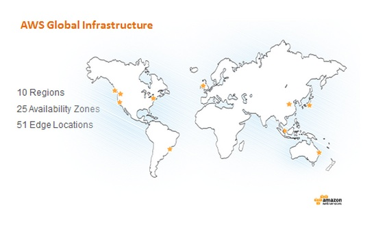Amazon Web Services AWS infrastructure map