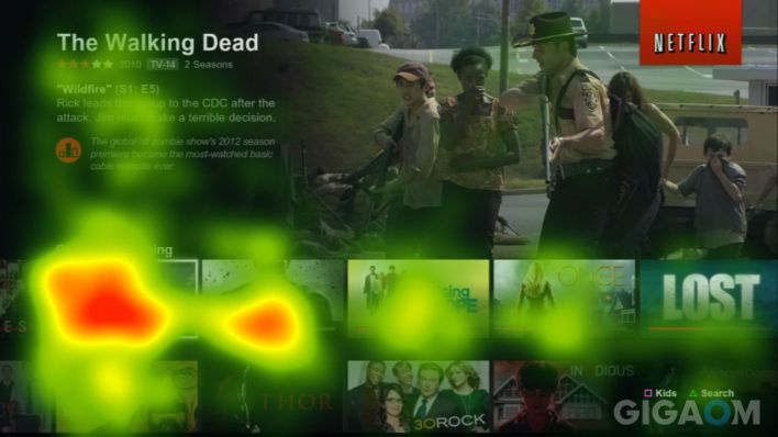 Heatmap New Netflix TV UI gigaom
