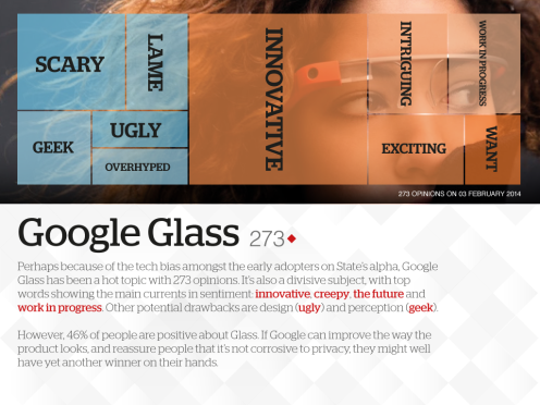 INSIGHT_GOOGLEGLASS