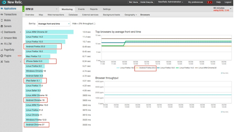 new relic for mobile apps