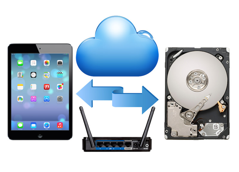 Personal Cloud Storage