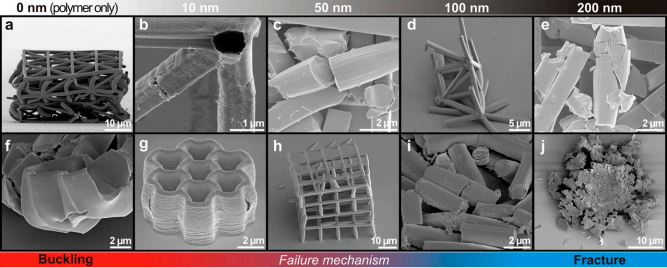 The materials either buckled or fractured when the researchers applied pressure. Photo courtesy of Karlsruhe Institute of Technology.