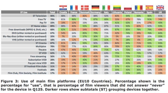 European commission movie downloads