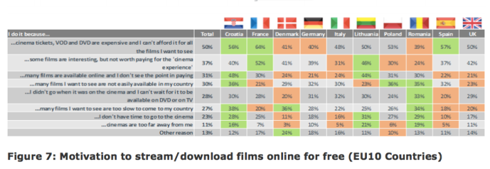 european commission movies report