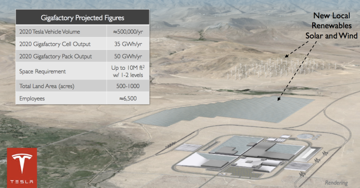 Info and artists rendering of Tesla's battery factory. Image courtesy of Tesla.