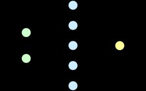 1000px-Neural_network.svg
