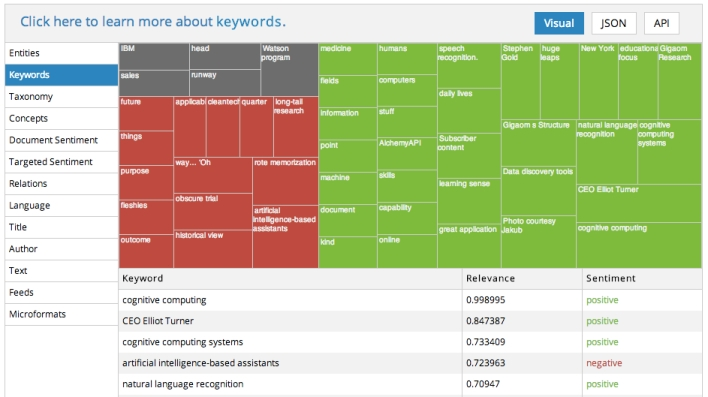A demo of AlchemyAPI's text analysis on a Gigaom post about AlchemyAPI.