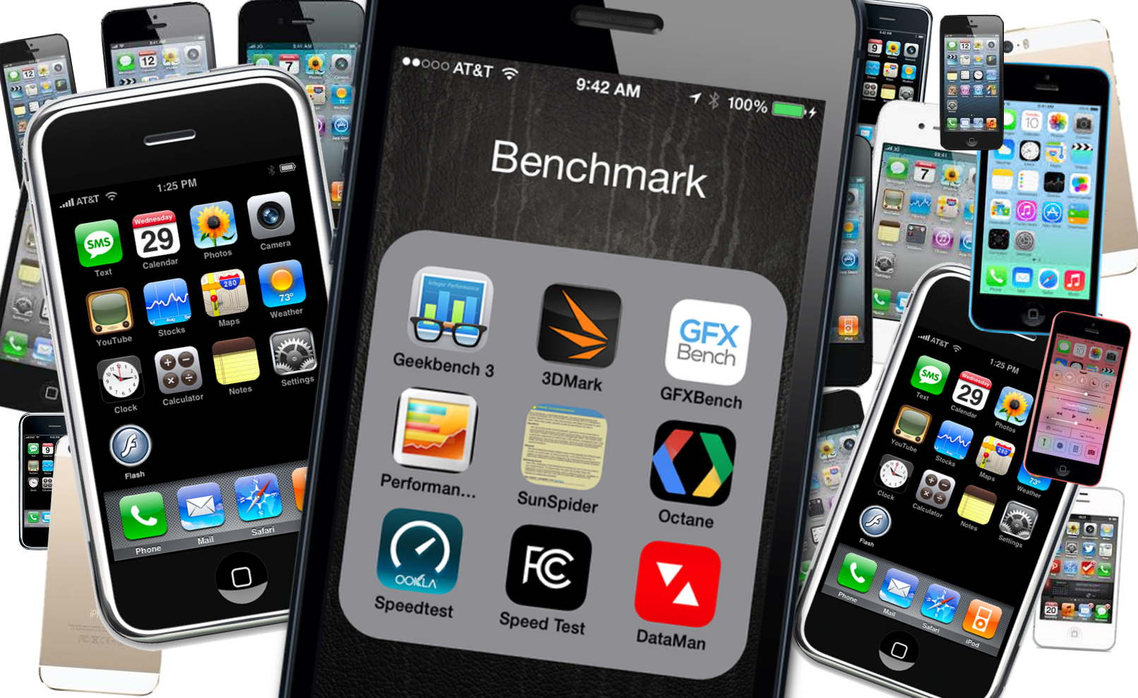 Benchmarking iOS Devices